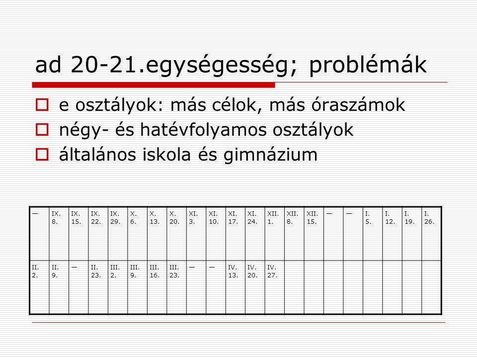 ad 20-21.egységesség; problémák  e osztályok: más célok, más óraszámok  négy- és hatévfolyamos osztályok  általános iskola és gimnázium —IX.