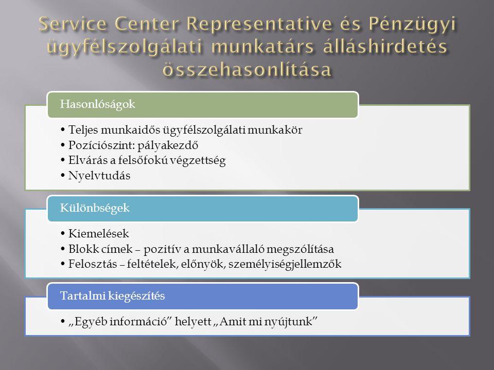 Teljes munkaidős ügyfélszolgálati munkakör Pozíciószint: pályakezdő Elvárás a felsőfokú végzettség Nyelvtudás Hasonlóságok Kiemelések Blokk címek – po