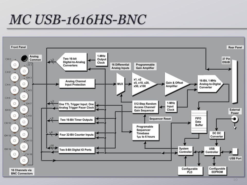 MC USB-1616HS-BNC 10