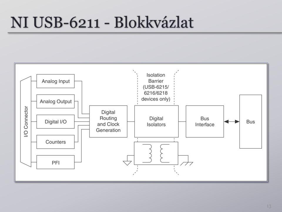 NI USB-6211 - Blokkvázlat 13