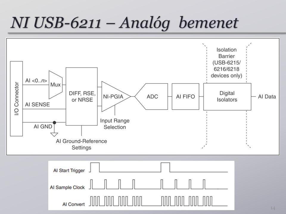 NI USB-6211 – Analóg bemenet 14