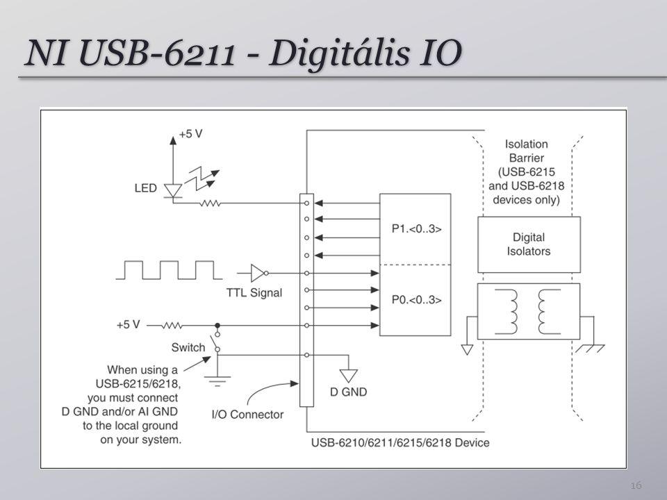 NI USB-6211 - Digitális IO 16