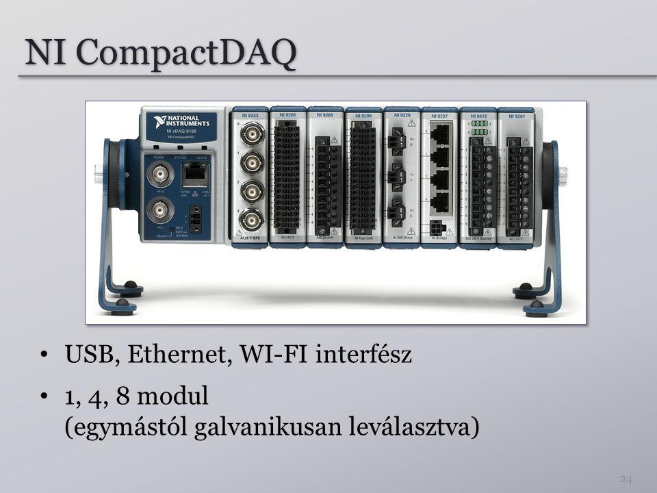 NI CompactDAQ USB, Ethernet, WI-FI interfész 1, 4, 8 modul (egymástól galvanikusan leválasztva) 24
