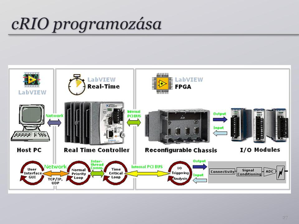 cRIO programozása 27