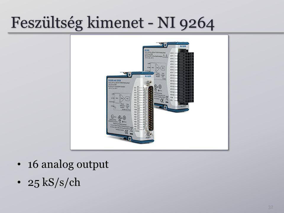 Feszültség kimenet - NI 9264 16 analog output 25 kS/s/ch 32