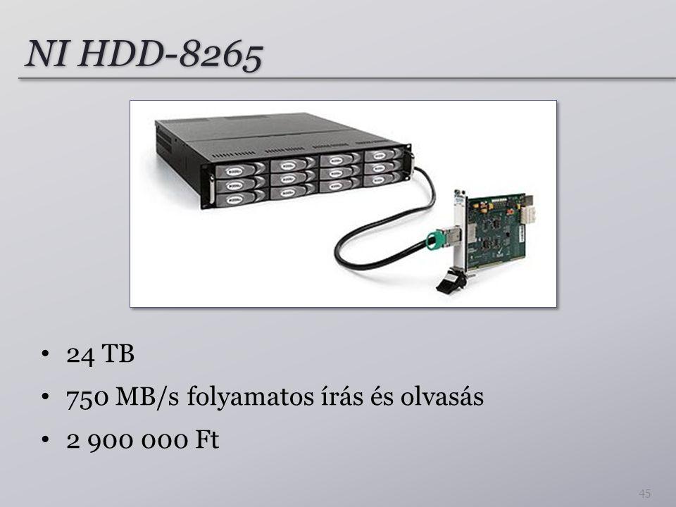 NI HDD-8265 24 TB 750 MB/s folyamatos írás és olvasás 2 900 000 Ft 45