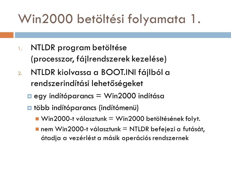 Win2000 betöltési folyamata 1. 1. NTLDR program betöltése (processzor, fájlrendszerek kezelése) 2.