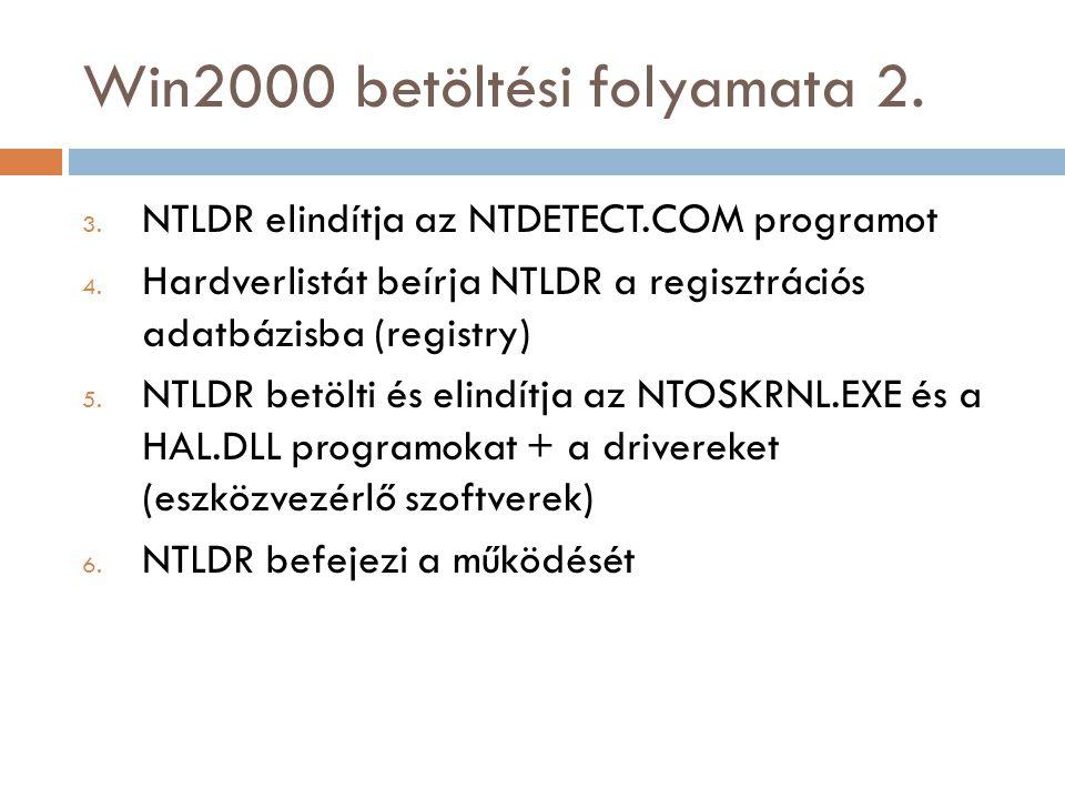 Win2000 betöltési folyamata 2. 3. NTLDR elindítja az NTDETECT.COM programot 4.