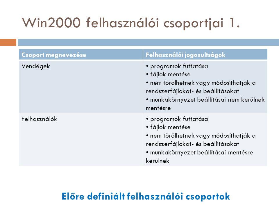 Win2000 felhasználói csoportjai 1.