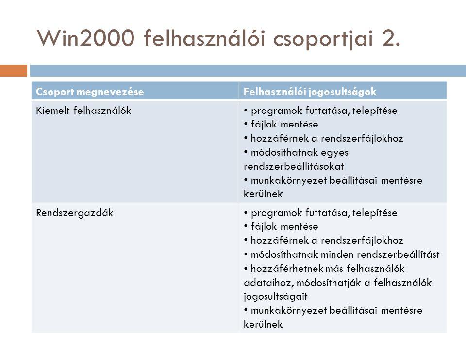 Win2000 felhasználói csoportjai 2.