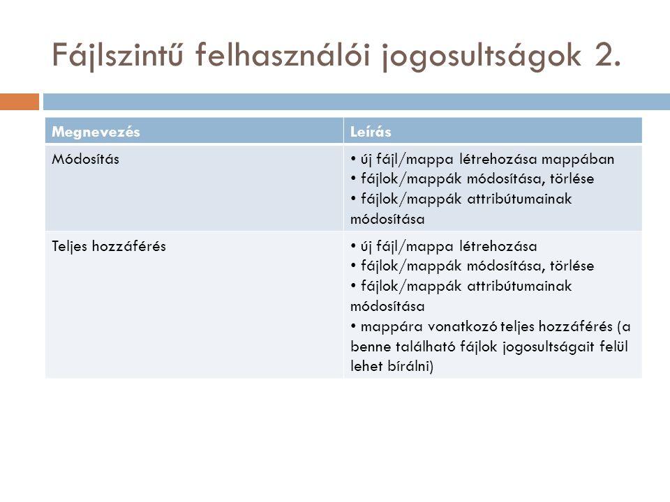 Fájlszintű felhasználói jogosultságok 2.