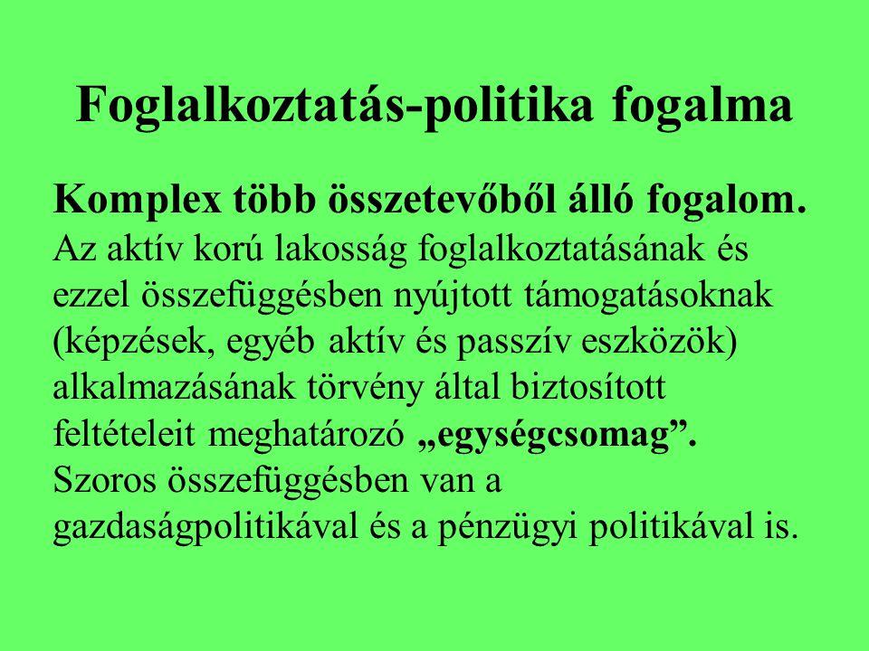 Foglalkoztatás-politika fogalma Komplex több összetevőből álló fogalom.
