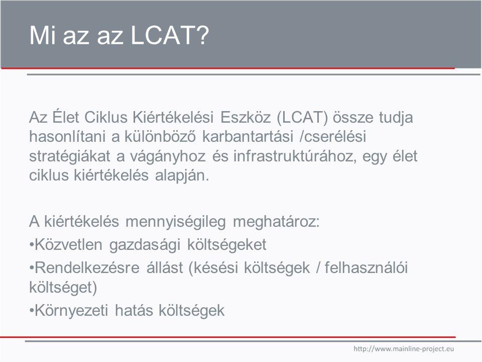 Mi az az LCAT.