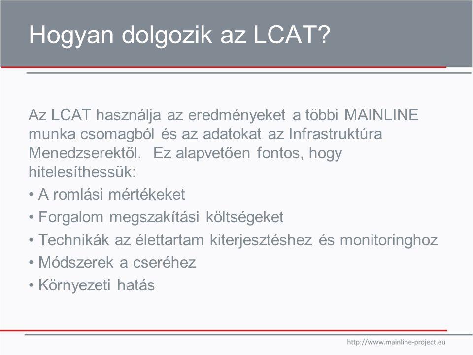 Hogyan dolgozik az LCAT.