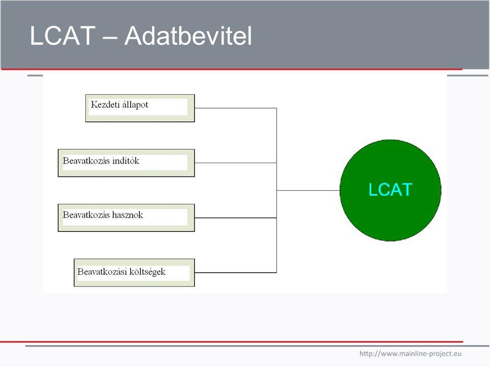 LCAT – Adatbevitel
