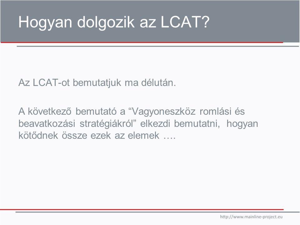 Hogyan dolgozik az LCAT. Az LCAT-ot bemutatjuk ma délután.