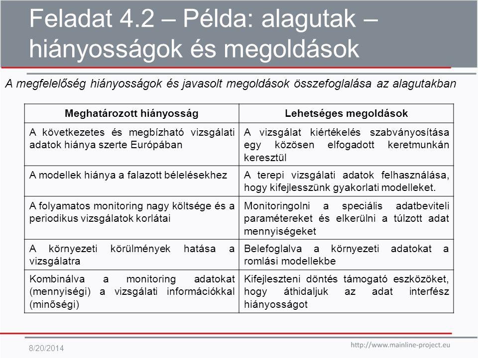 Feladat 4.2 – Példa: alagutak – hiányosságok és megoldások 8/20/2014 A megfelelőség hiányosságok és javasolt megoldások összefoglalása az alagutakban Meghatározott hiányosságLehetséges megoldások A következetes és megbízható vizsgálati adatok hiánya szerte Európában A vizsgálat kiértékelés szabványosítása egy közösen elfogadott keretmunkán keresztül A modellek hiánya a falazott bélelésekhezA terepi vizsgálati adatok felhasználása, hogy kifejlesszünk gyakorlati modelleket.
