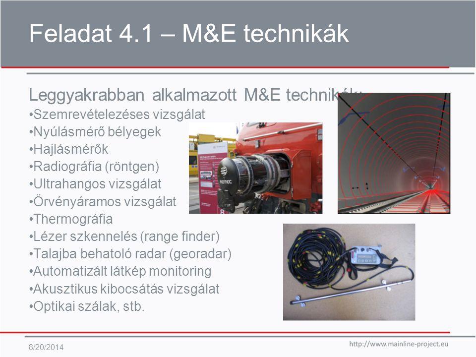 Feladat 4.1 – megtanult leckék 8/20/2014 Mit vigyünk el: A szemrevételezéses vizsgálat széleskörben alkalmazott Szemrevételezéses vizsgálat összevetve a fejlett technikákkal NDT (roncsolás mentes vizsgálat) ajánl megoldásokat, de még folyamatban lévő munka Hogyan használjuk az eredményt, ez egy kulcs-fontosságú kérdés Költség hatékonysági tényező Hiányosságok/nehézségek az eredmények elérésében Kapcsolódó munka: Innotrack, Fenntartható hidak, Smartrail, Interail, Acem-Rail, Monitorail, Railect, stb.
