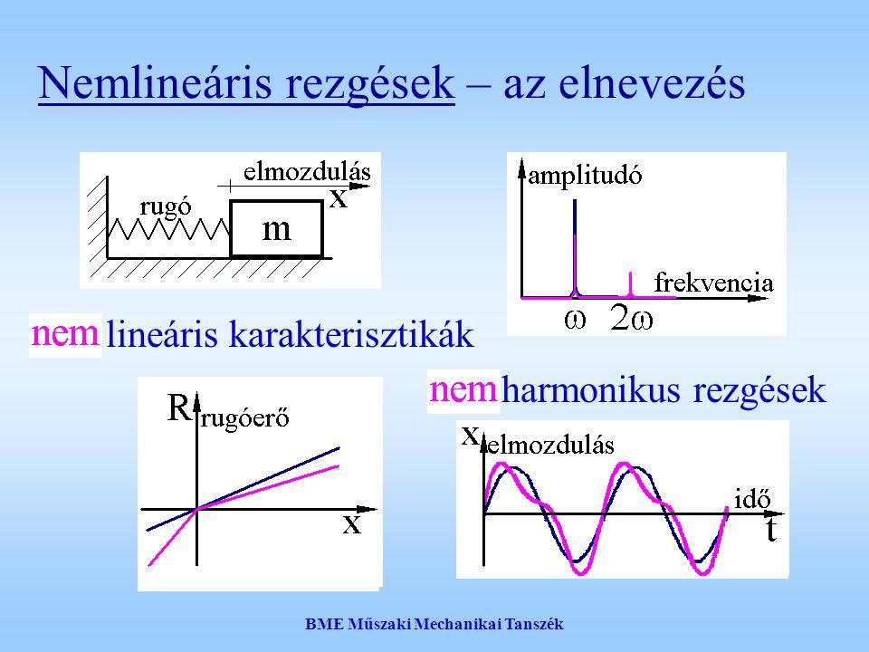 BME Műszaki Mechanikai Tanszék Stability is the art of keeping the balance
