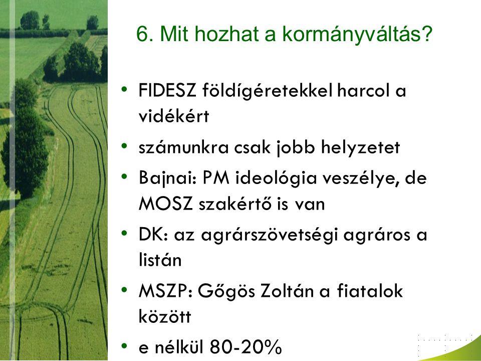 6. Mit hozhat a kormányváltás? FIDESZ földígéretekkel harcol a vidékért számunkra csak jobb helyzetet Bajnai: PM ideológia veszélye, de MOSZ szakértő
