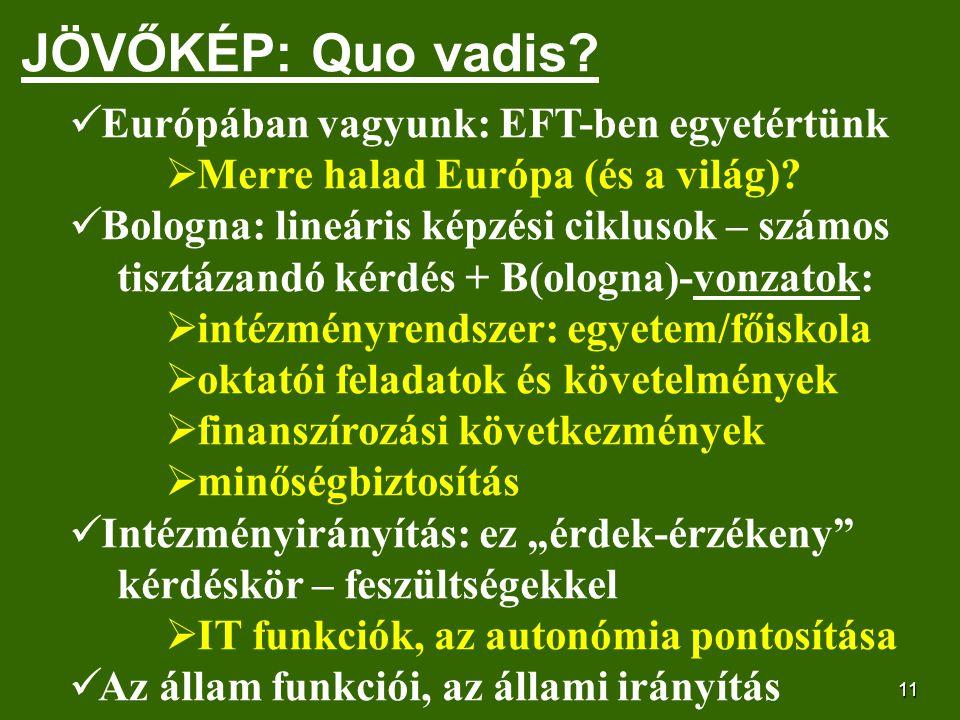 11 JÖVŐKÉP: Quo vadis.Európában vagyunk: EFT-ben egyetértünk  Merre halad Európa (és a világ).