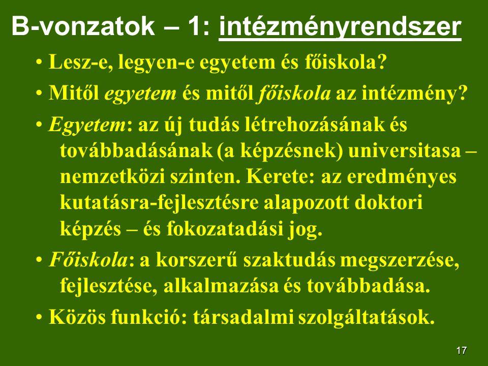 17 B-vonzatok – 1: intézményrendszer Lesz-e, legyen-e egyetem és főiskola.