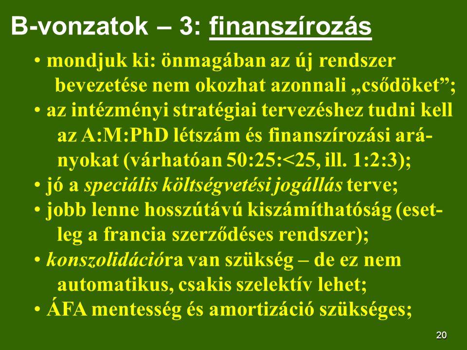 """20 B-vonzatok – 3: finanszírozás mondjuk ki: önmagában az új rendszer bevezetése nem okozhat azonnali """"csődöket ; az intézményi stratégiai tervezéshez tudni kell az A:M:PhD létszám és finanszírozási ará- nyokat (várhatóan 50:25:<25, ill."""