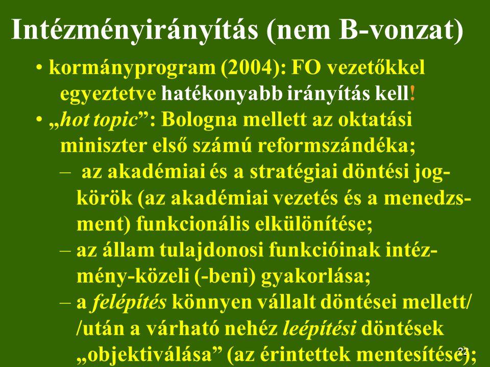 22 Intézményirányítás (nem B-vonzat) kormányprogram (2004): FO vezetőkkel egyeztetve hatékonyabb irányítás kell.