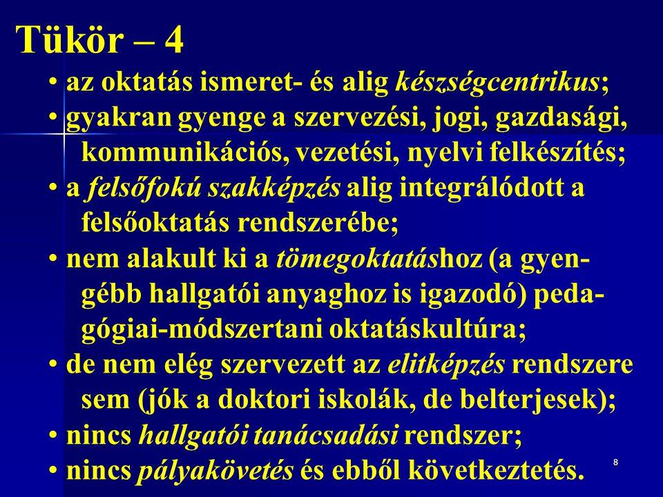 8 Tükör – 4 az oktatás ismeret- és alig készségcentrikus; gyakran gyenge a szervezési, jogi, gazdasági, kommunikációs, vezetési, nyelvi felkészítés; a felsőfokú szakképzés alig integrálódott a felsőoktatás rendszerébe; nem alakult ki a tömegoktatáshoz (a gyen- gébb hallgatói anyaghoz is igazodó) peda- gógiai-módszertani oktatáskultúra; de nem elég szervezett az elitképzés rendszere sem (jók a doktori iskolák, de belterjesek); nincs hallgatói tanácsadási rendszer; nincs pályakövetés és ebből következtetés.