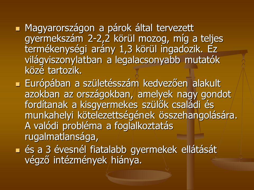 Magyarországon a párok által tervezett gyermekszám 2-2,2 körül mozog, míg a teljes termékenységi arány 1,3 körül ingadozik. Ez világviszonylatban a le