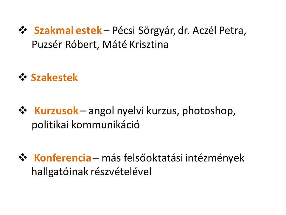  Szakmai estek – Pécsi Sörgyár, dr. Aczél Petra, Puzsér Róbert, Máté Krisztina  Szakestek  Kurzusok – angol nyelvi kurzus, photoshop, politikai kom