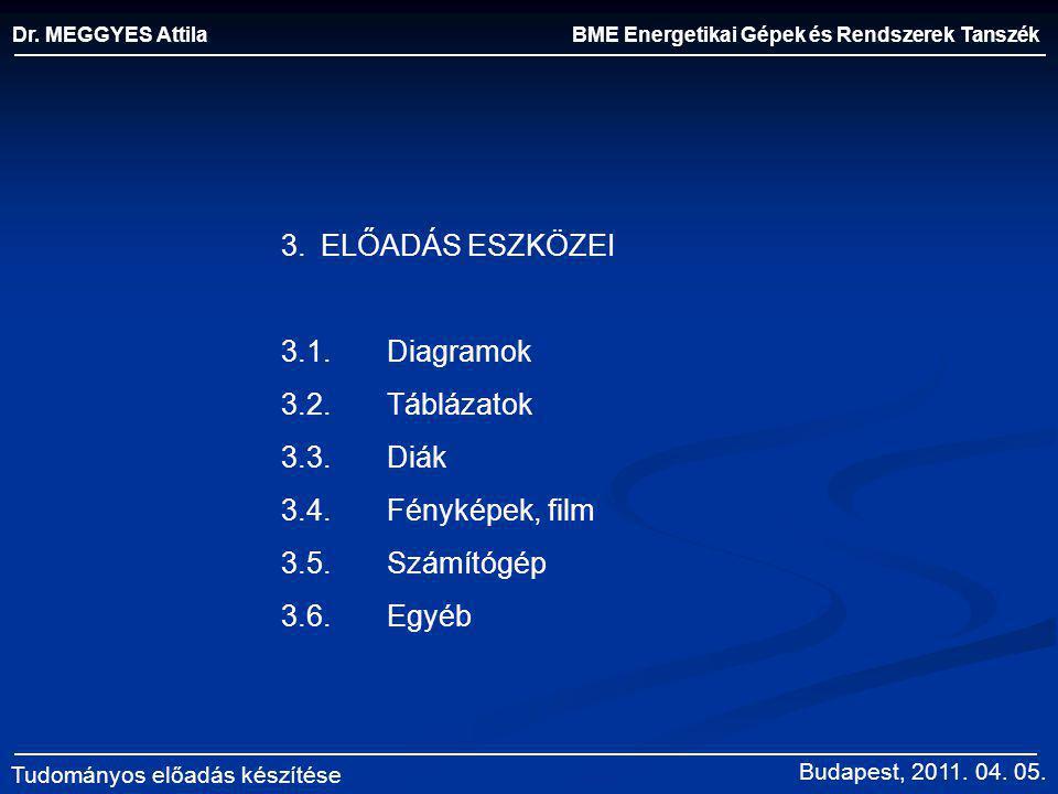 BME Energetikai Gépek és Rendszerek Tanszék Dr. MEGGYES Attila Tudományos előadás készítése 3.ELŐADÁS ESZKÖZEI 3.1.Diagramok 3.2.Táblázatok 3.3.Diák 3