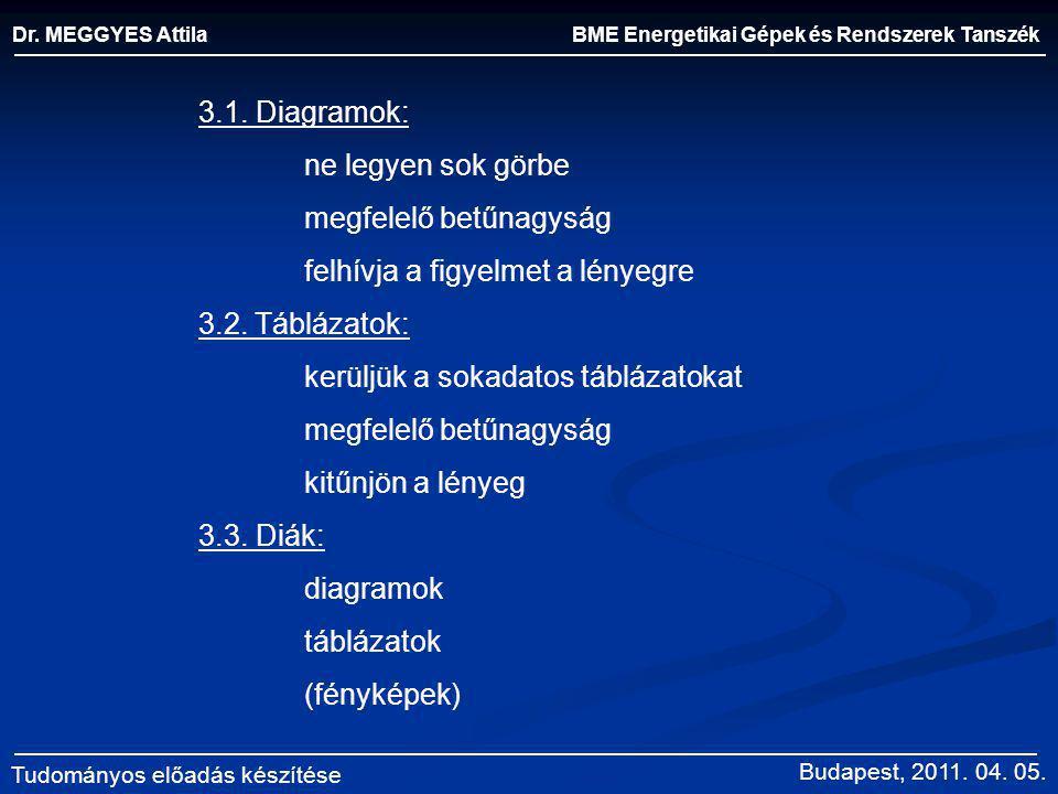 BME Energetikai Gépek és Rendszerek Tanszék Dr. MEGGYES Attila Tudományos előadás készítése 3.1. Diagramok: ne legyen sok görbe megfelelő betűnagyság
