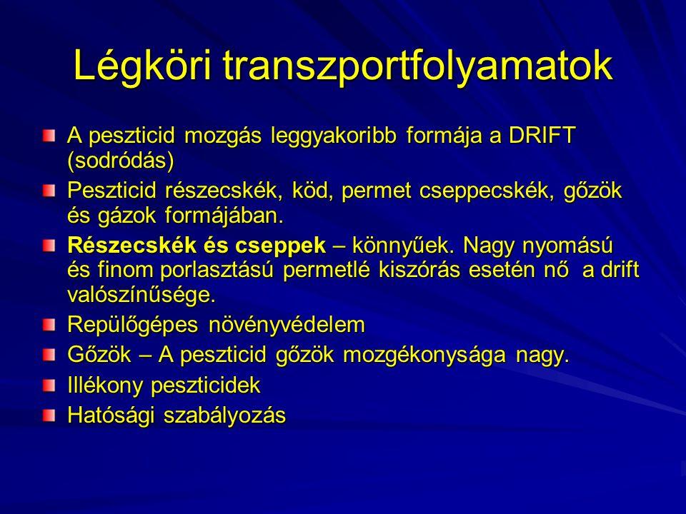 Légköri transzportfolyamatok A peszticid mozgás leggyakoribb formája a DRIFT (sodródás) Peszticid részecskék, köd, permet cseppecskék, gőzök és gázok