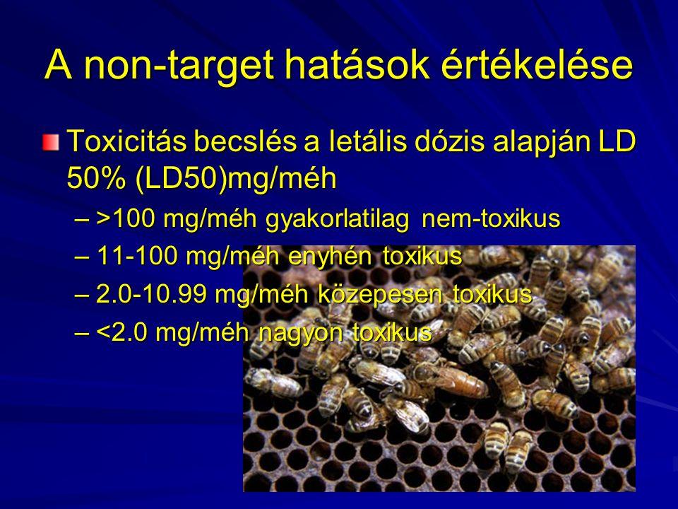 A non-target hatások értékelése Toxicitás becslés a letális dózis alapján LD 50% (LD50)mg/méh –>100 mg/méh gyakorlatilag nem-toxikus –11-100 mg/méh en