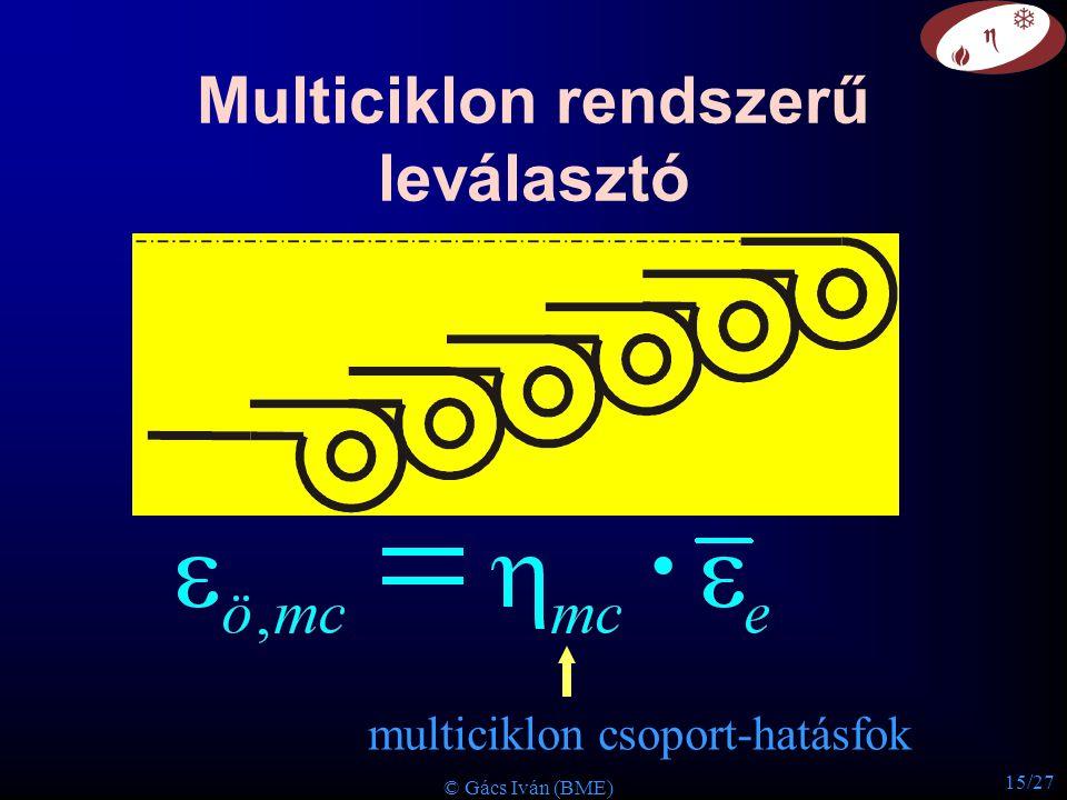 15/27 © Gács Iván (BME) Multiciklon rendszerű leválasztó multiciklon csoport-hatásfok
