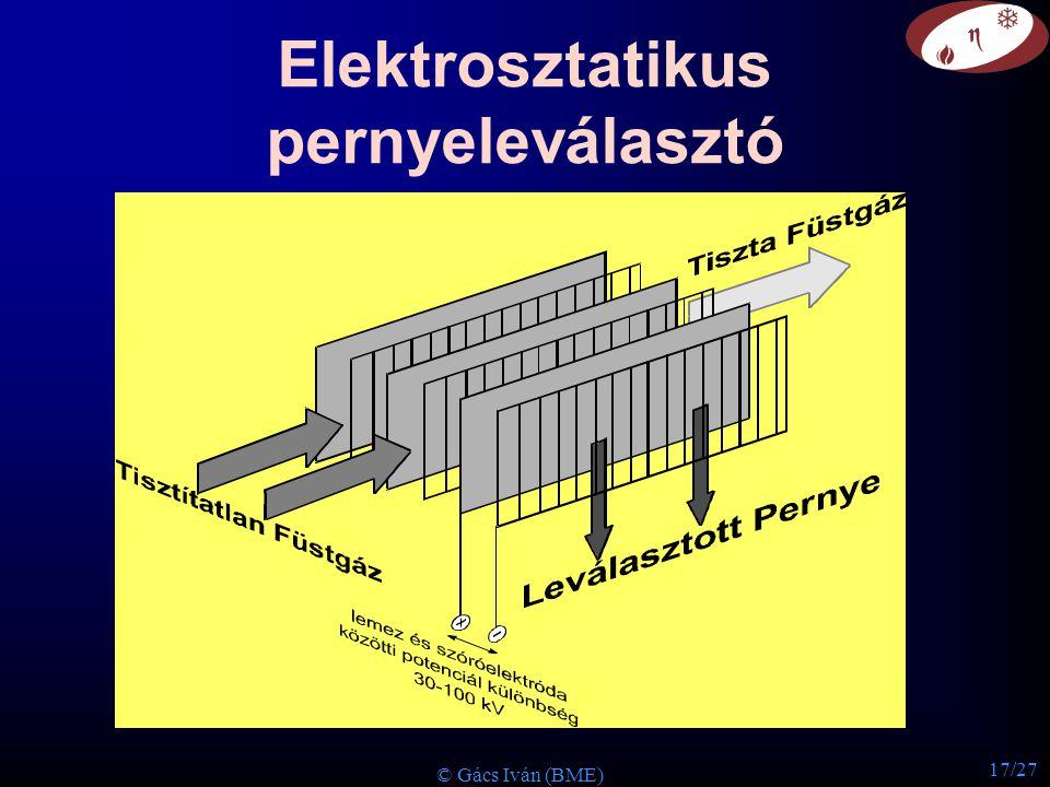 17/27 © Gács Iván (BME) Elektrosztatikus pernyeleválasztó