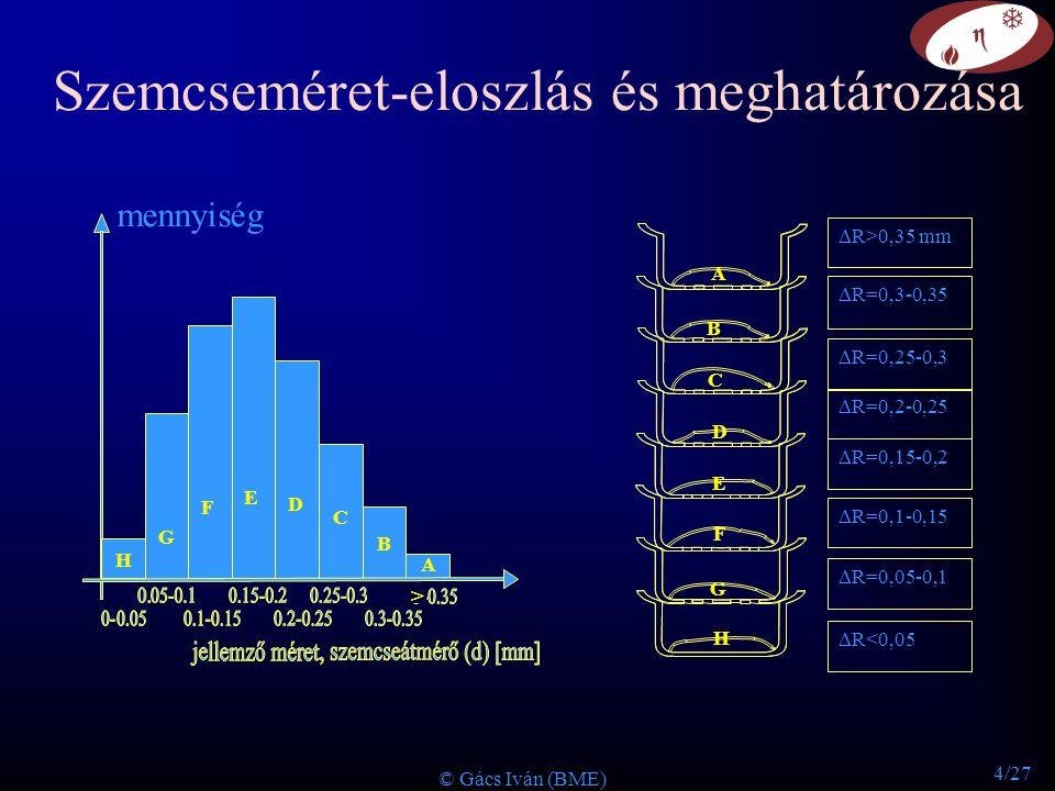5/27 © Gács Iván (BME) Szitamaradék görbe 0,05 0,1 0,2 0,3 0,15 0,25 0,35 mennyiség > A C B E D F G H A+B A A+B+C A+B+C+D A+B+C+D+E A+B+C+D+E+F A+B+C+D+E+F+G Normálva az összesre (A+B+C+D+E+F+G+H) Integrális eloszlás Differenciális eloszlás