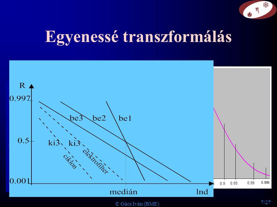 7/27 © Gács Iván (BME) Egyenessé transzformálás R, integrális (szitamaradék) görbe 0 0,5 1 ln d 0.050.95 0.4 0.6 0.1 0.9 0.20.8 0.3 0.7 0.99