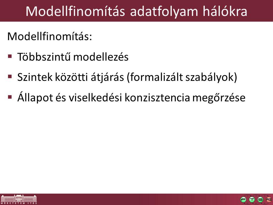 Modellfinomítás adatfolyam hálókra Modellfinomítás:  Többszintű modellezés  Szintek közötti átjárás (formalizált szabályok)  Állapot és viselkedési