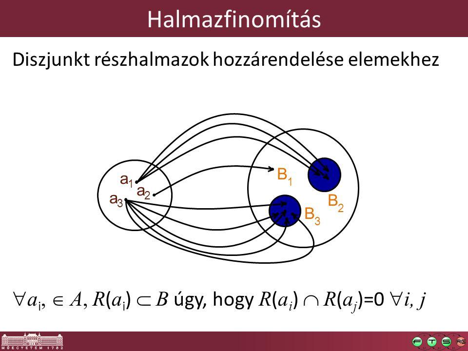 Diszjunkt részhalmazok hozzárendelése elemekhez  a i,  A, R ( a i )  B úgy, hogy R ( a i )  R ( a j )=0  i, j Halmazfinomítás B 1 B 3 B 2 a 1 a 2