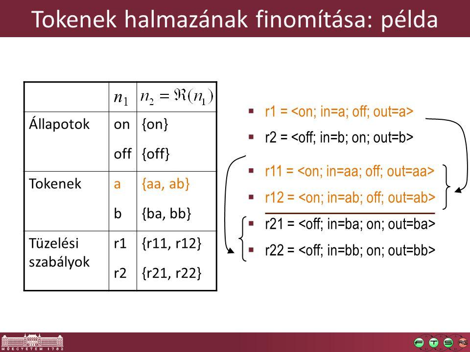 Tokenek halmazának finomítása: példa  r1 =  r2 =  r11 =  r12 =  r21 =  r22 = n1n1 Állapotokon{on} off{off} Tokeneka{aa, ab} b{ba, bb} Tüzelési s