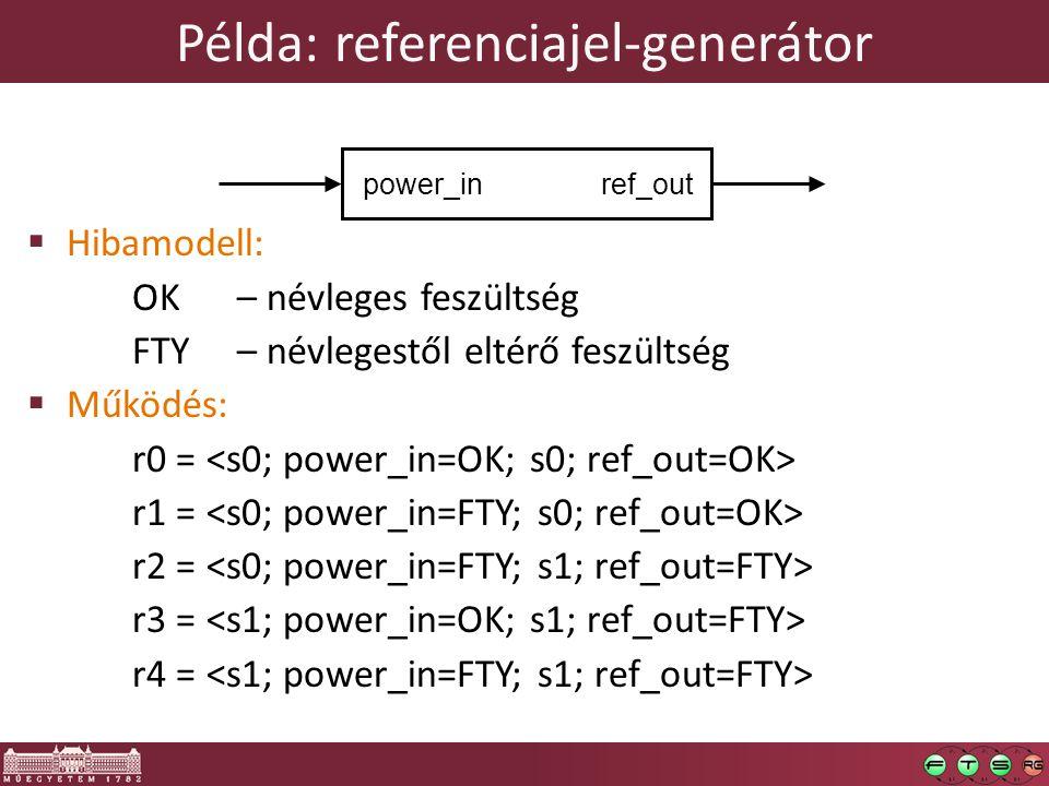 Példa: referenciajel-generátor  Hibamodell: OK– névleges feszültség FTY– névlegestől eltérő feszültség  Működés: r0 = r1 = r2 = r3 = r4 = power_in r
