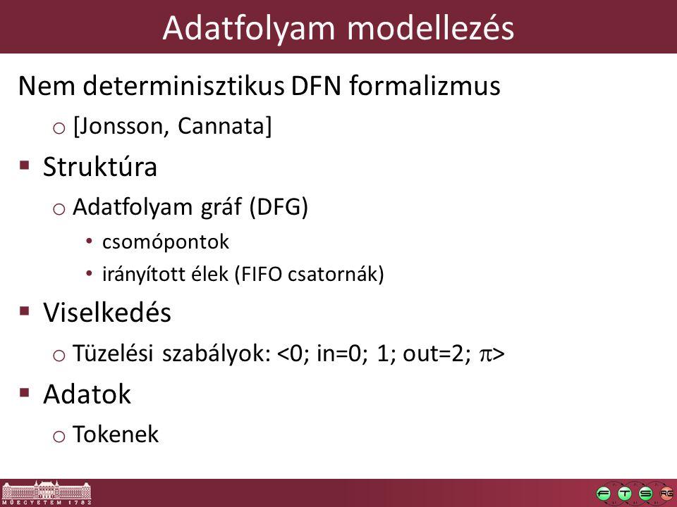 Adatfolyam modellezés Nem determinisztikus DFN formalizmus o [Jonsson, Cannata]  Struktúra o Adatfolyam gráf (DFG) csomópontok irányított élek (FIFO