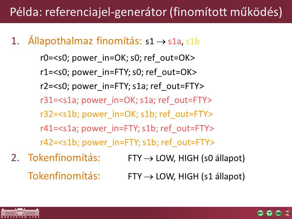 Példa: referenciajel-generátor (finomított működés) 1.Állapothalmaz finomítás: s1  s1a, s1b r0= r1= r2= r31= r32= r41= r42= 2.Tokenfinomítás: FTY  L