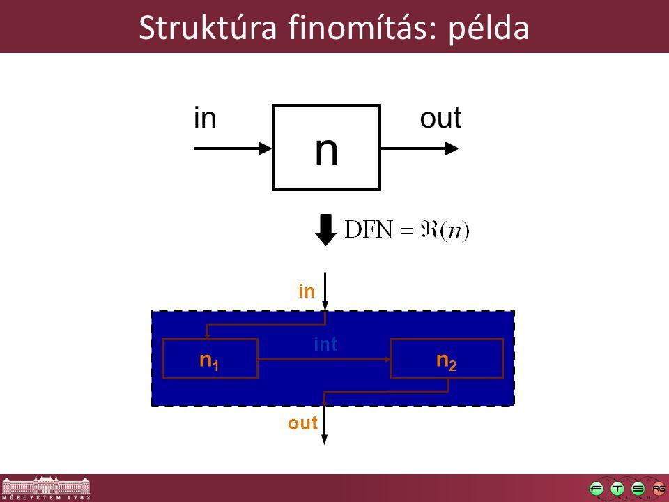 Struktúra finomítás: példa out n1n1 n2n2 int in n out