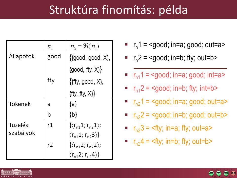 Struktúra finomítás: példa  r n 1 =  r n 2 =  r n1 1 =  r n1 2 =  r n2 1 =  r n2 2 =  r n2 3 =  r n2 4 = n1n1 Állapotokgood { {good, good, X},