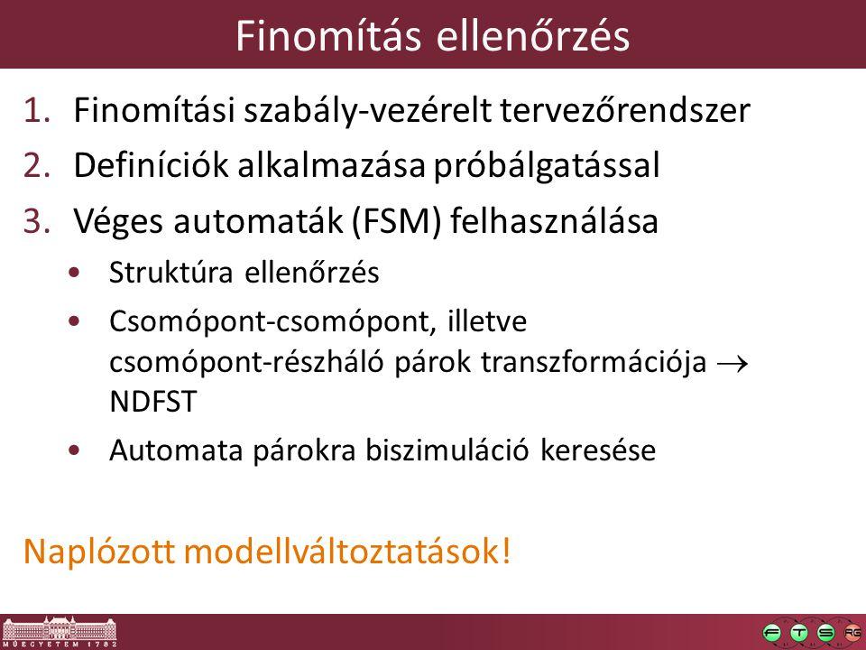 Finomítás ellenőrzés 1.Finomítási szabály-vezérelt tervezőrendszer 2.Definíciók alkalmazása próbálgatással 3.Véges automaták (FSM) felhasználása Struk