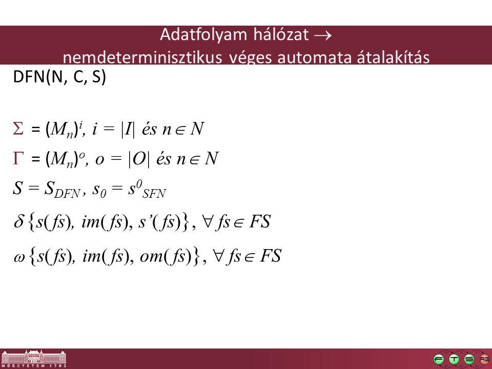 Adatfolyam hálózat  nemdeterminisztikus véges automata átalakítás DFN(N, C, S)  = ( M n ) i, i = |I| és n  N  = ( M n ) o, o = |O| és n  N S = S