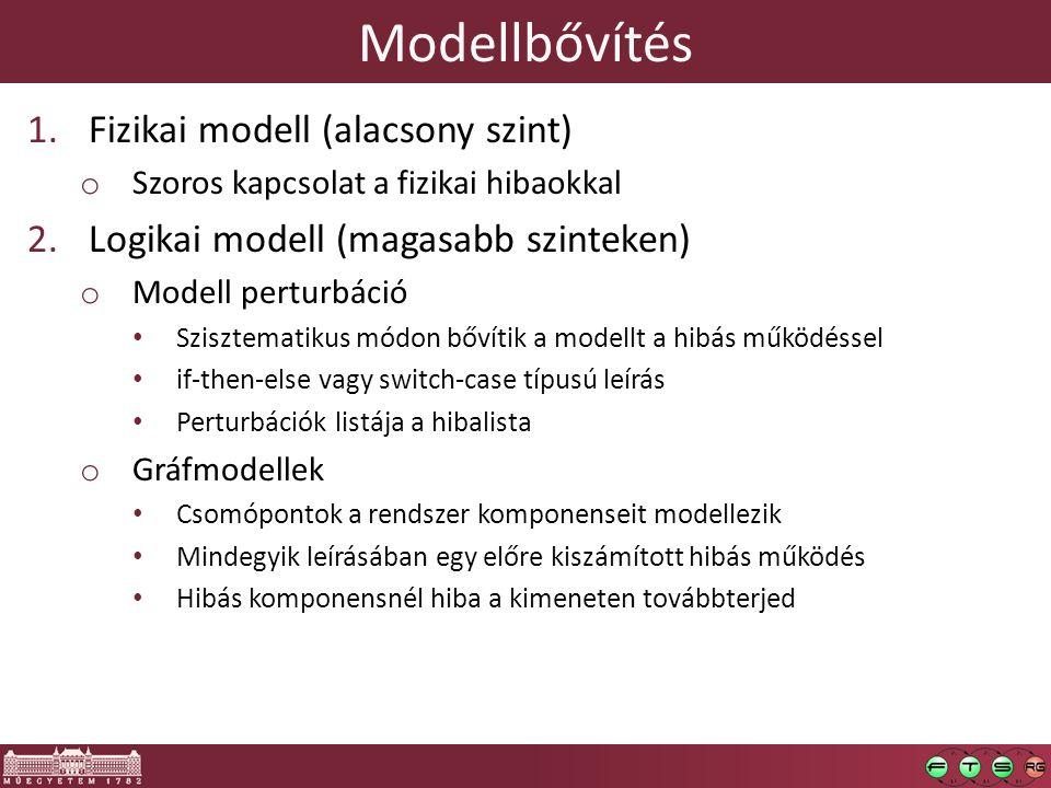 Modellbővítés 1.Fizikai modell (alacsony szint) o Szoros kapcsolat a fizikai hibaokkal 2.Logikai modell (magasabb szinteken) o Modell perturbáció Szis